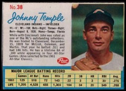 38 Johnny Temple