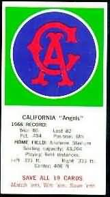 1966-67 Baseball Team Facts Angels