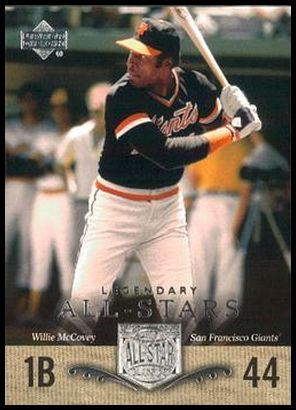 99 Willie McCovey