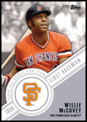 RCT2 Willie McCovey