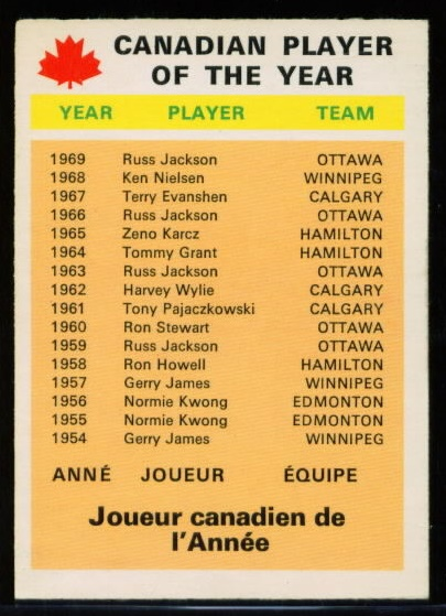 112 Canadian Player Of The Year