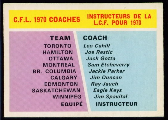 114 Team Coaches